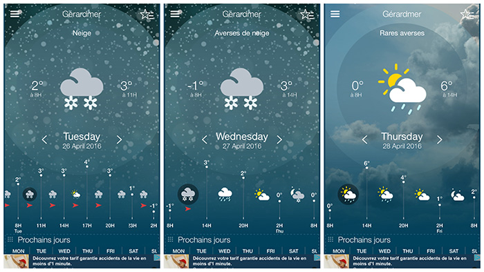 Weather Forecast Gerardmer. Hike in Vosges